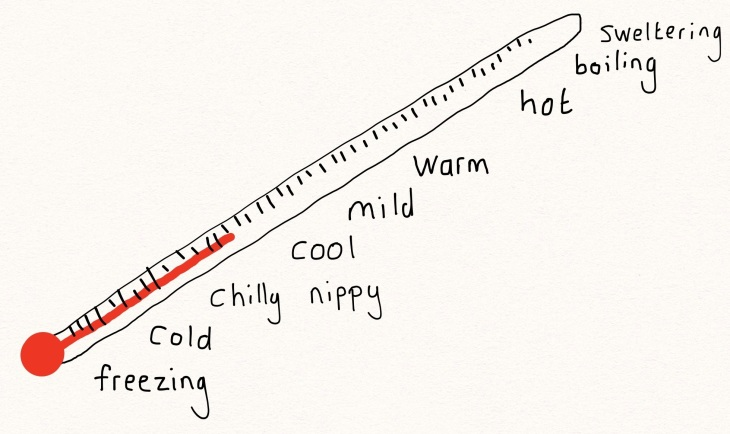 temperature clines.